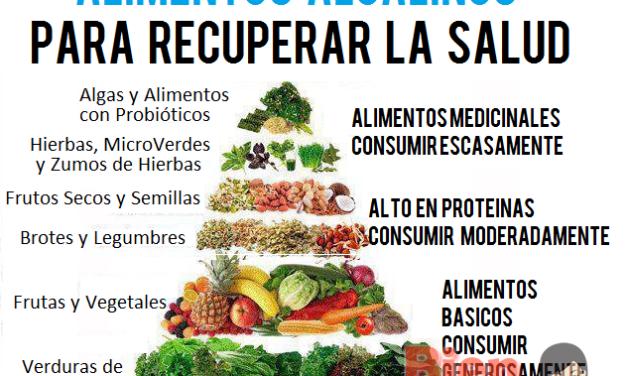Dietas mas efectivas para bajar de peso