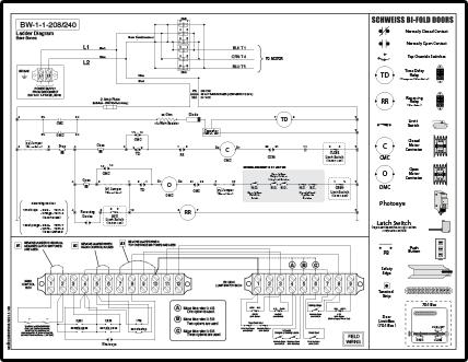 Bifold Door Manuals Installation Maintanance Electrical