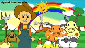 Mengenal Nama Hewan Ternak Dalam Bahasa Inggris