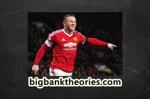 Contoh Descriptive Text Singkat Terbaru Tentang Wayne Rooney