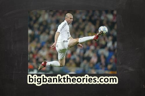 Contoh Descriptive Text Terbaru Tentang Zinedine Zidane