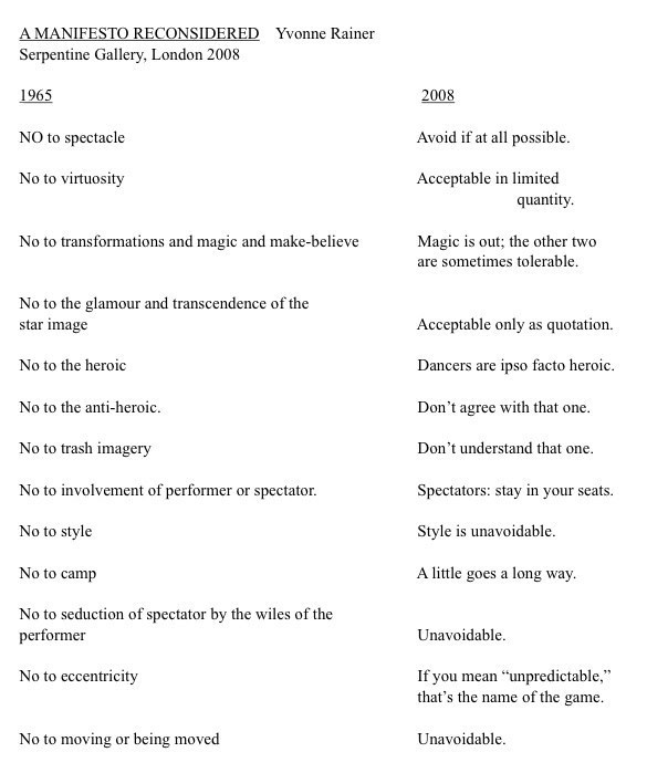 A Manifesto Reconsidered
