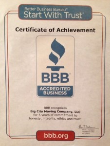 5 Years with BBB A+ Rating