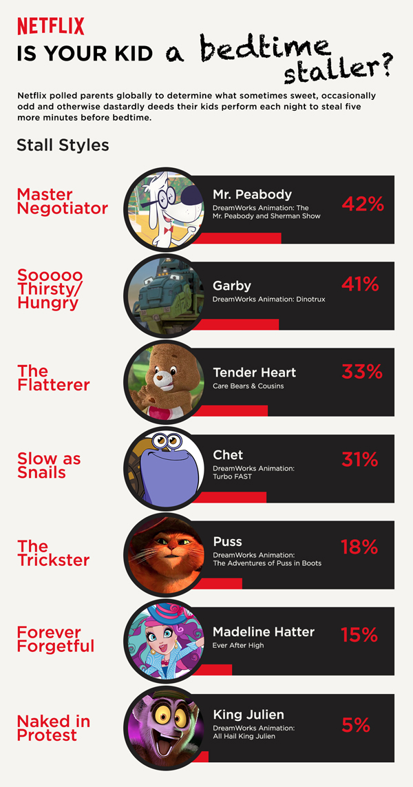 Netflix_5_More_Minutes_Infographic_Int
