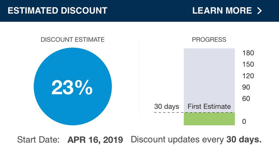 allstate drivewaise app estimated discount