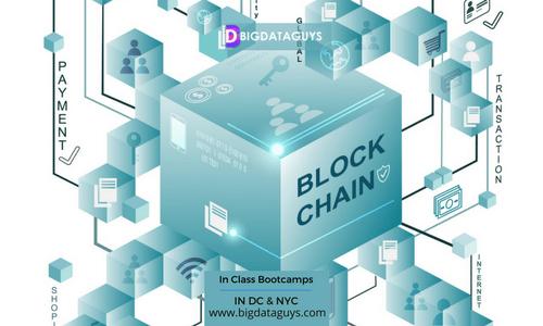 Ethereum Blockchain Developer