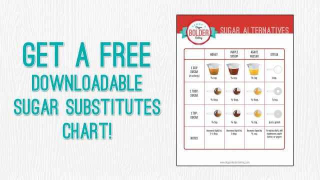 Sugar Substitutes, Sugar Alternatives, How to Substitute Sugar, Sugar Substitutes for Baking