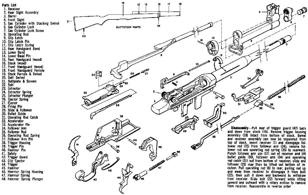 Exploded View Guns