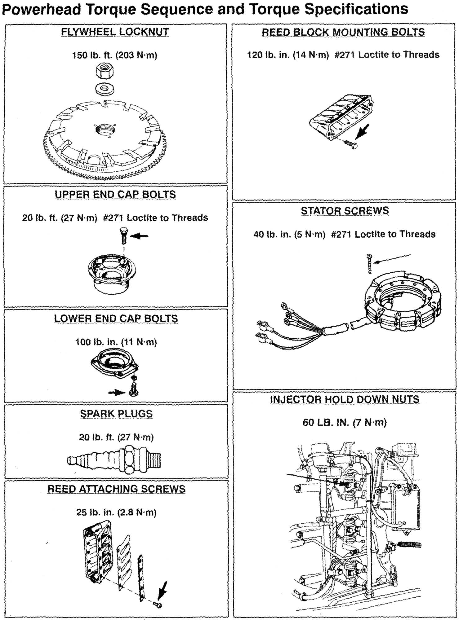 4 Plate Stove Wiring Diagram