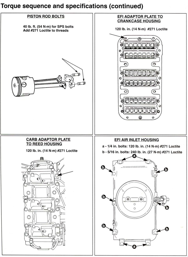 Yamaha 115 Outboard Motor Manual | siteandsites.co on 90 hp force outboard wiring diagram, 70 hp mercury wiring diagram, 70 hp mercury outboard motor diagram, 125 hp force outboard wiring diagram, 120 hp force outboard wiring diagram, 70 hp force outboard motor, 50 hp force outboard wiring diagram,