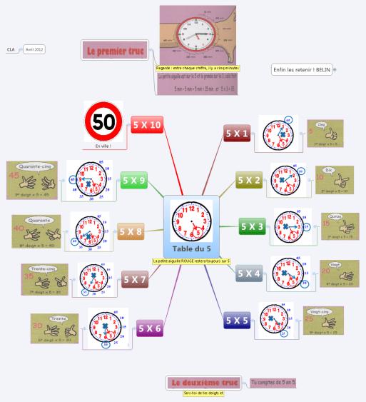 table de multiplication 5 xmind mind