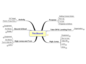 The Bound  A cricket coaching process for teaching bowling mind map | Biggerplate