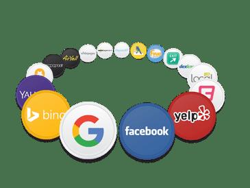 Big Hit's Directory Network