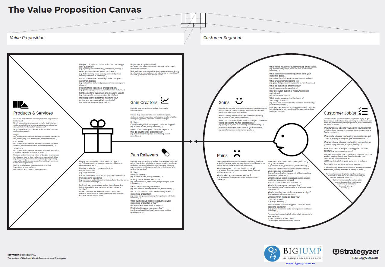 Value proposition canvas template zrom value proposition templates value proposition powerpoint template accmission Gallery