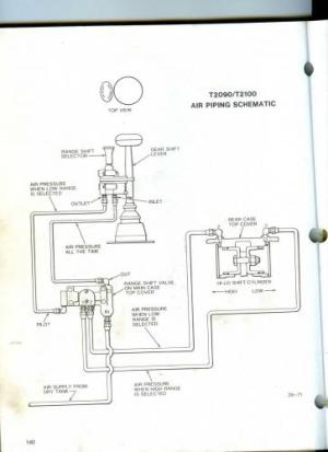 Need air plumbing diagram:  Engine and Transmission  BigMackTrucks