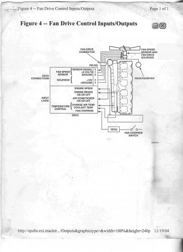 horton automatic door wiring diagram horton image horton c4160 wiring diagram horton auto wiring diagram schematic on horton automatic door wiring diagram