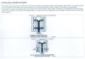 Inter Axle and Differential Lock  Modern Mack Truck General Discussion  BigMackTrucks