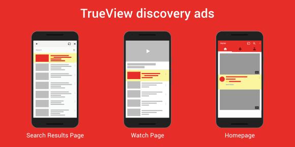 formato de anuncios de video discovery