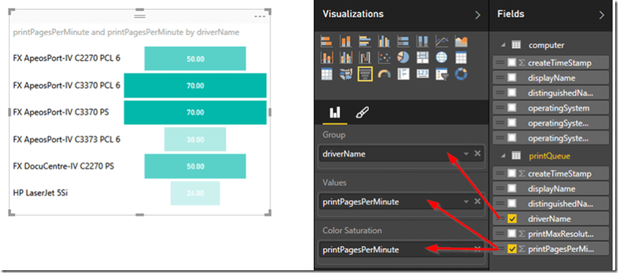Power BI and Active Directory 23