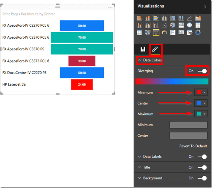 Power BI and Active Directory 24