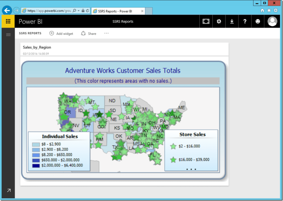SSRS 2016 and Power BI 10