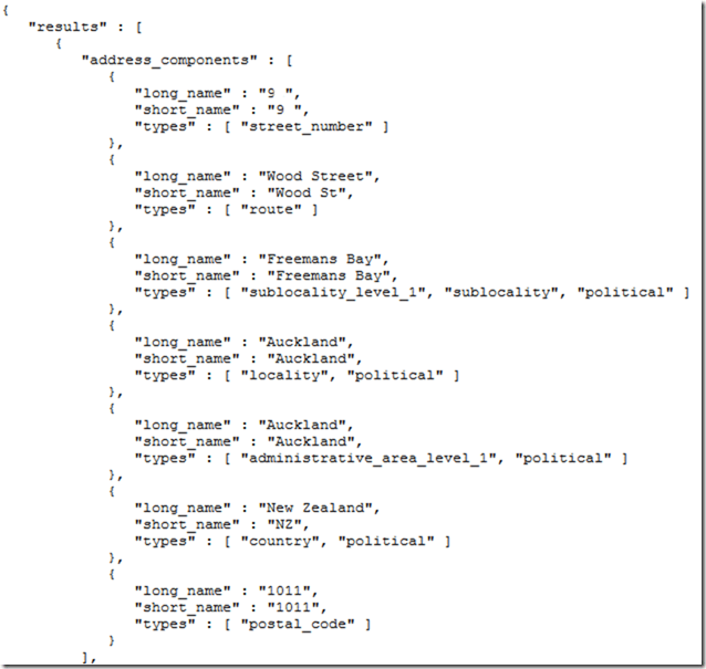JSON Output of Google Reverse Geocoding API