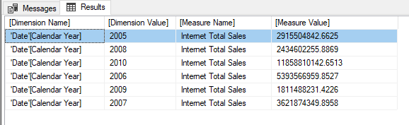 Running DAX Query in SSMS with SELECTCOLUMNS