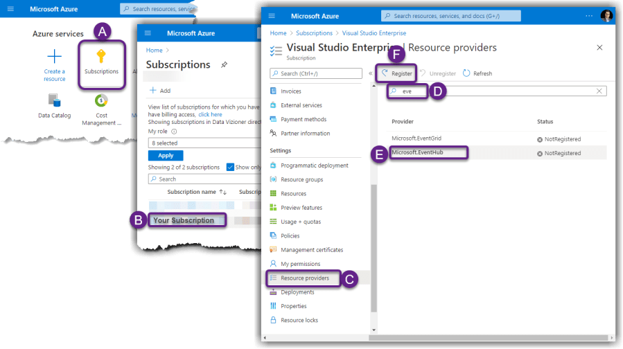 Registering EventHub in Azure Subscription