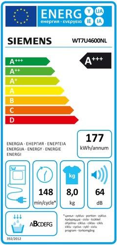 energieklasse wasdroger