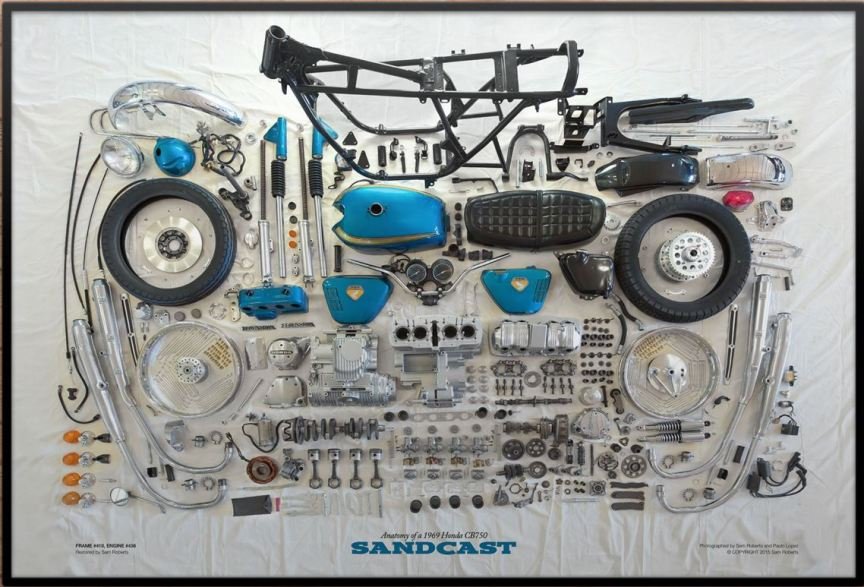 Anatomy of a Sandcast Poster from Sam Roberts - Ujeni Motors