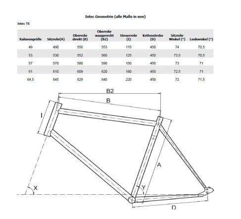 Intec T06 Rahmen