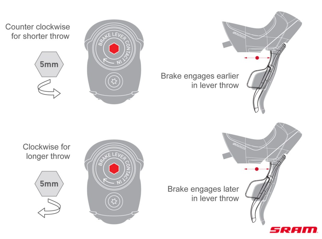 sada-sram-eTap-HDR-Contact-Point-Adjustment
