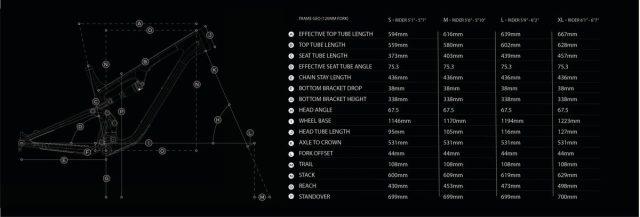 Revel Ranger geometry