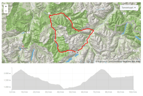 TDS 2019 - Stage 1 - Julier and Albula