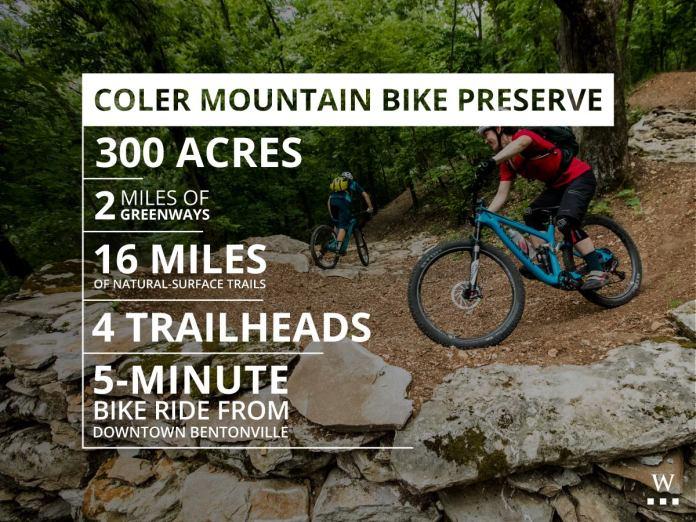Walton Family Foundation opens Coler Mountain Bike Preserve to the public