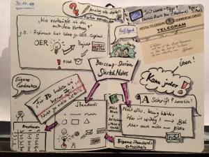 """Sketchnote zur Barcamp-Session """"Sketchnotes"""""""