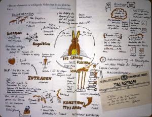 Ins Gehirn flüstern – Sketchnote 1