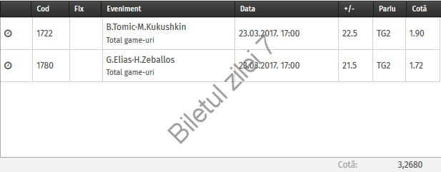 Biletul zilei tenis 23 Martie 2017