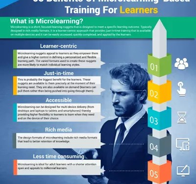 , 5 Benefits of Microlearning Based Training for Learners Infographic