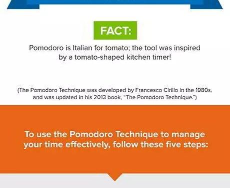 , The Pomodoro Technique Infographic