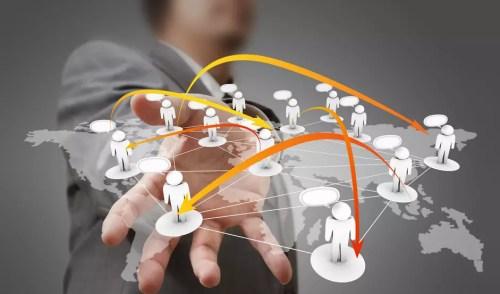 , Kurumsal Sosyal Ağ Oluşumu'ndan Avantaj Sağlayacak Şirket Tipleri