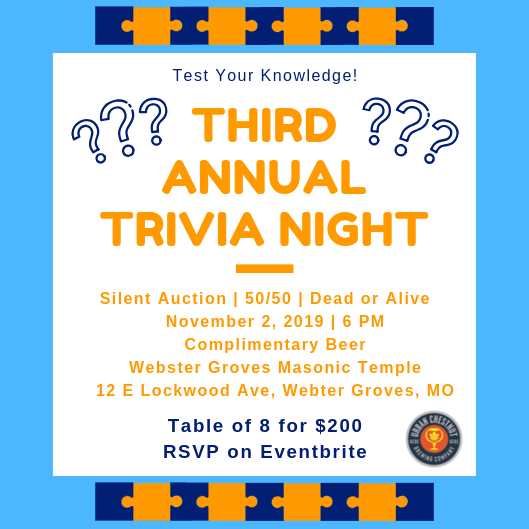 3rd Annual Bilingual International Trivia Night – November 2, 2019