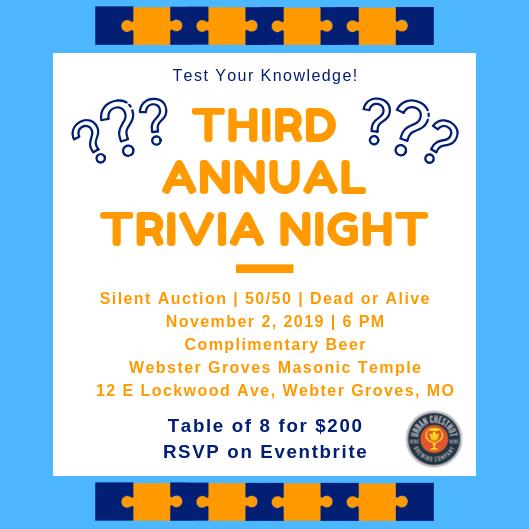 3rd Annual Bilingual International Trivia Night – November 2, 2019