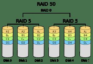 raid50
