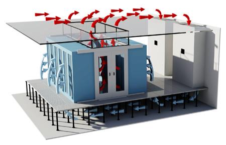sistem-odasi-iklimlendirme