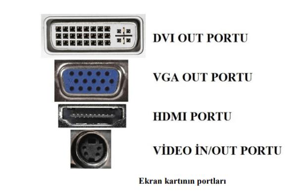 Ekran Kartı Çıkış Bağlantıları