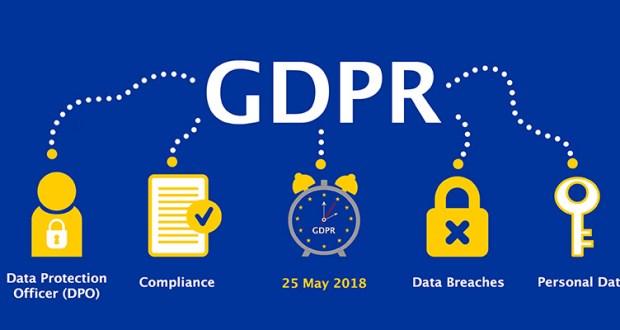Genel Veri Koruma Yönetmeliği (GDPR - General Data Protection Regulation) nedir