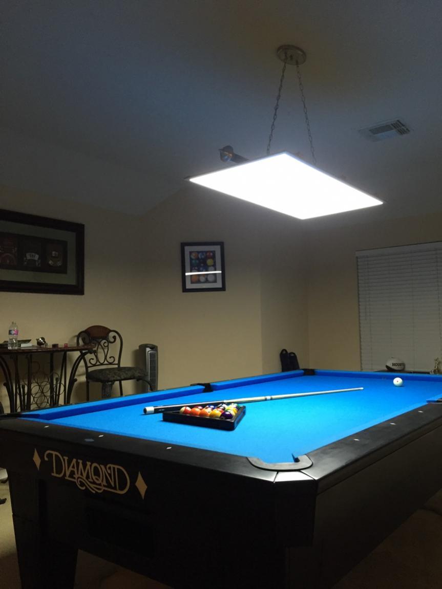 Flat Panel Led Lights