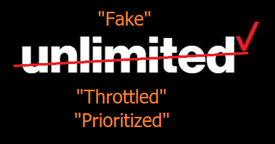 throttle vs prioritize what s the difference