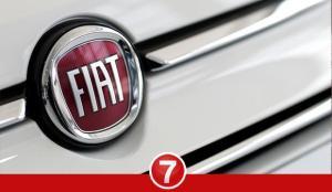 Fiat 71 bin TL indirim fırsatı Mart ayı son! 2021 Fiat Fiorino Egea Doblo 500 güncel fiyatı